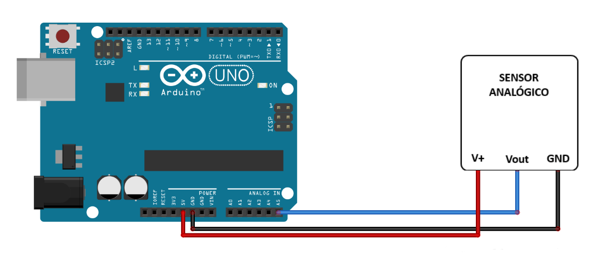 Sensores En Entradas Analogicas De Arduino on arduino voltage sensor